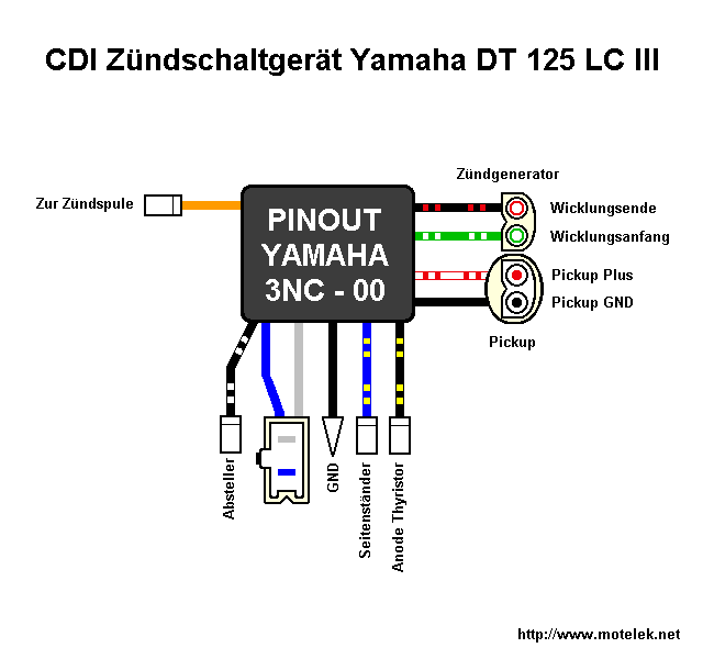 index of   andere  yamaha  dt 125 lc