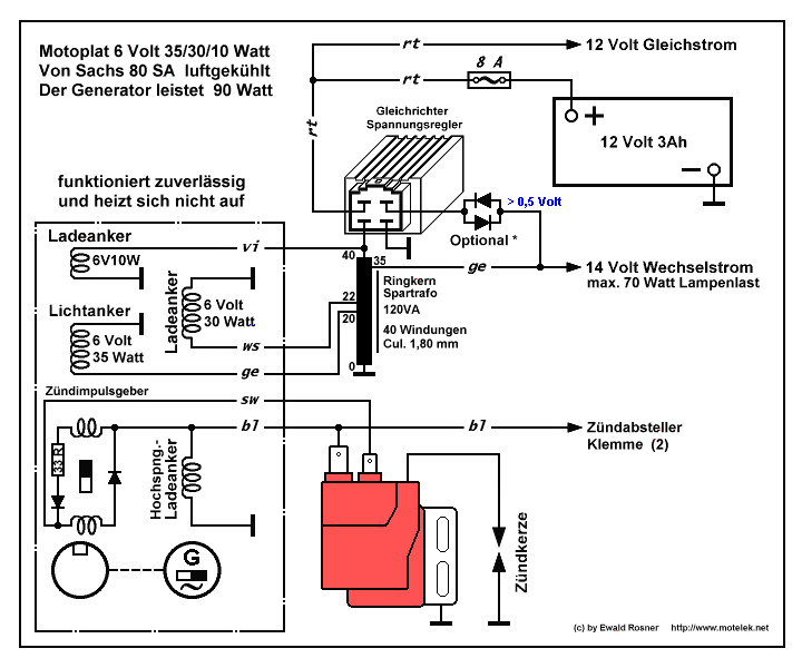 basic honda charging circuit rh hondatwins net honda ex5 high power wiring diagram Schematic Diagram Honda