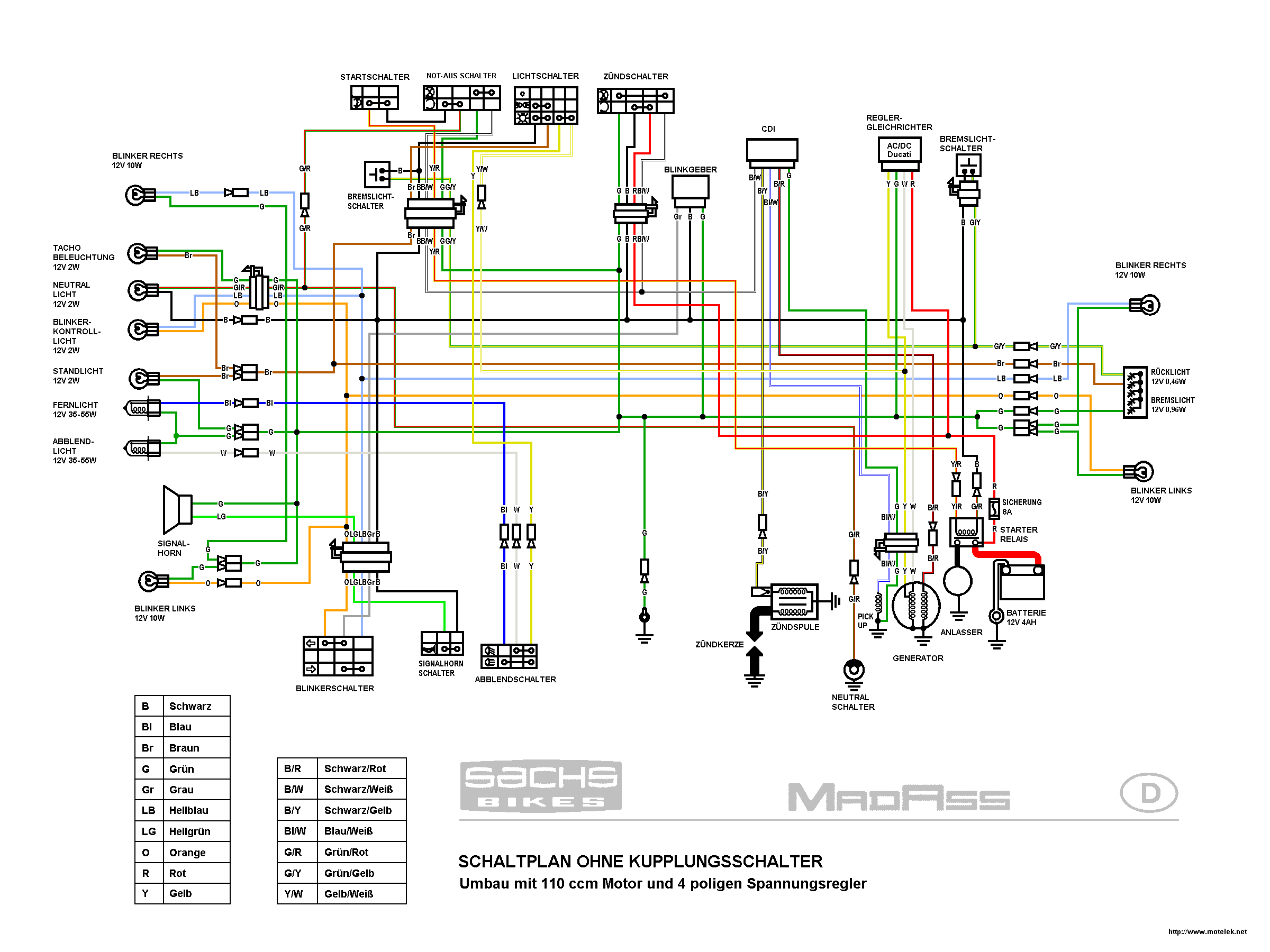 Honda Wave 110 Wiring Diagram Honda 250Sx Diagram Wiring Diagram ...